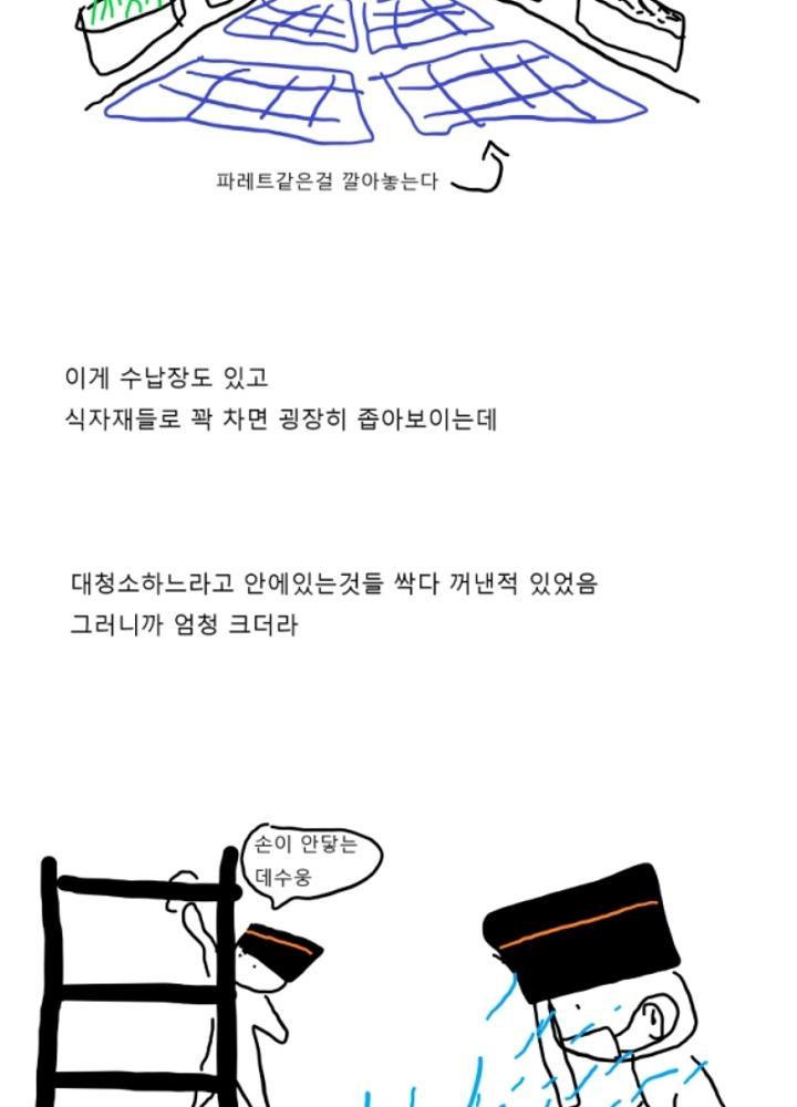 급양병 만화 8 - 냉장고 역전세계 No.1
